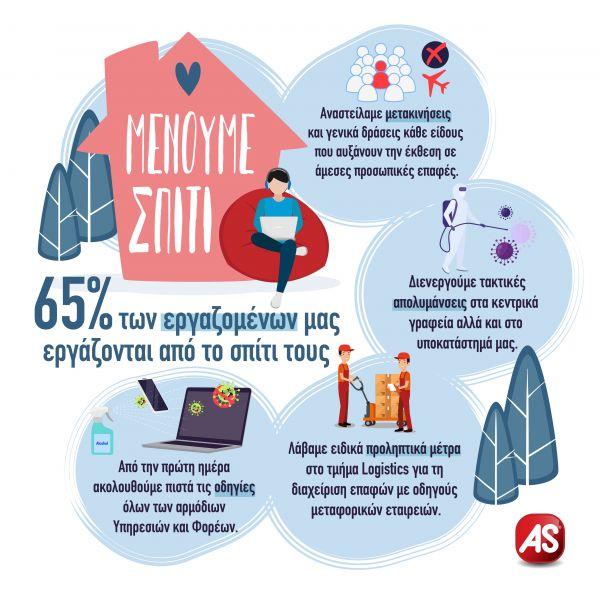 Η AS Company στέκεται δίπλα στους εργαζόμενούς της | imommy.gr