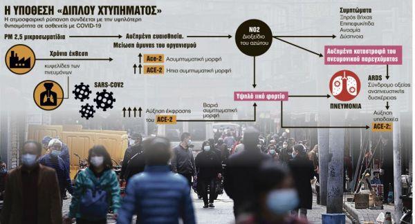 Νέες φονικές λοιμώξεις, σαν τον κοροναϊό, θα φέρει η κλιματική αλλαγή | imommy.gr